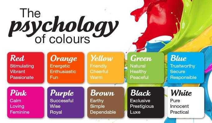 Muestra la psicología detras de los colores principales